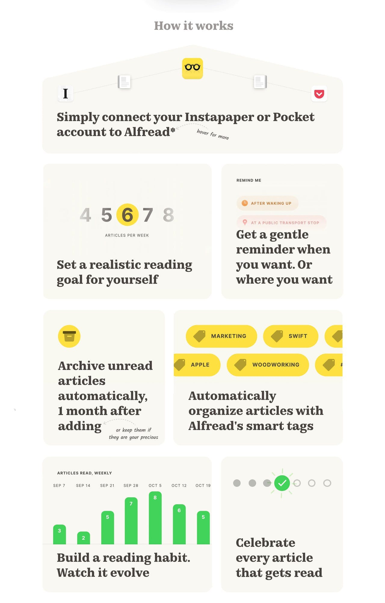 How It Works - Alfread Screenshot