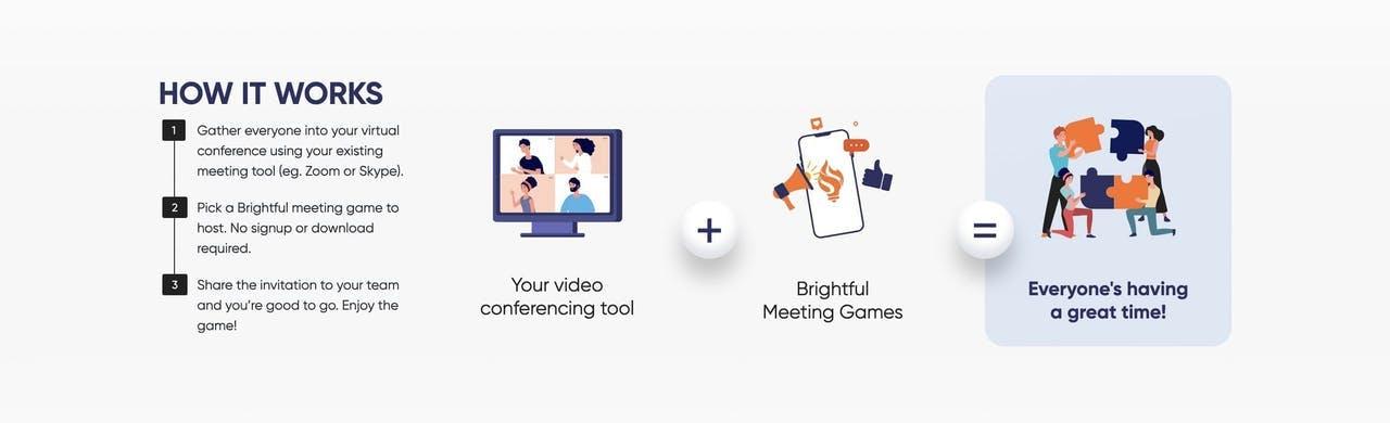 How It Works - Brightful Meeting Games Screenshot