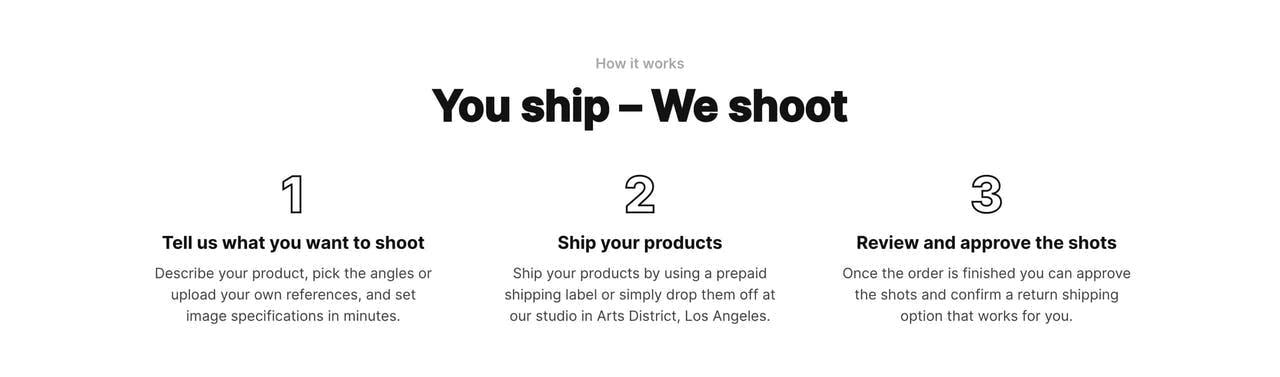 How It Works - Squareshot Product Photography Screenshot