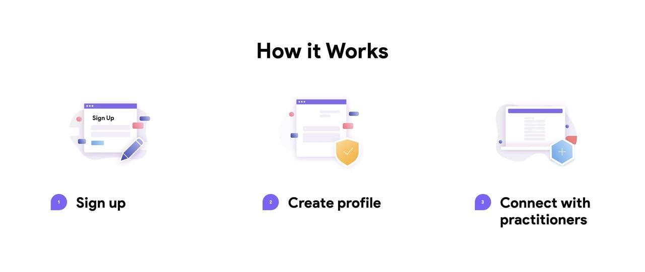 How It Works - TelMD Screenshot